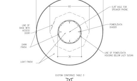 Custom Conf. Table 3